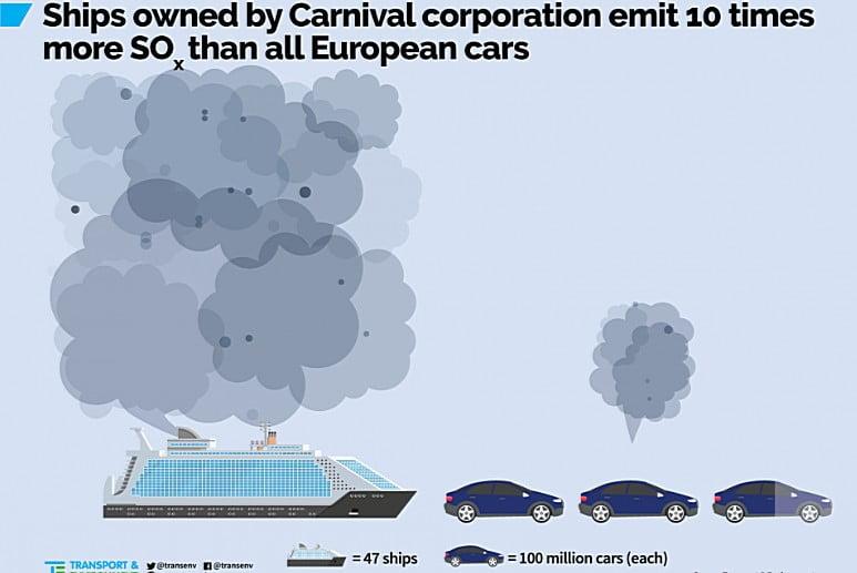 homo turisticus: dubrovnik hamarosan megadóztatja a város partjainál kikötő tengerjárókat HOMO TURISTICUS: Dubrovnik hamarosan megadóztatja a város partjainál kikötő tengerjárókat carnival