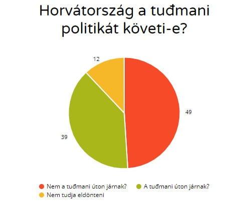 """huszadik ÉvfordulÓ: a """"tuđmani úton"""" halad-e horvátország? HUSZADIK ÉVFORDULÓ: A """"tuđmani úton"""" halad-e Horvátország? tudjmani ut"""