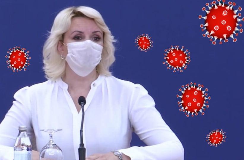 SZERB KARANTÉN(?):  Rekordot döntött a koronavírusos megbetegedések száma SZERB KARANTÉN(?):  Rekordot döntött a koronavírusos megbetegedések száma tepavcevic