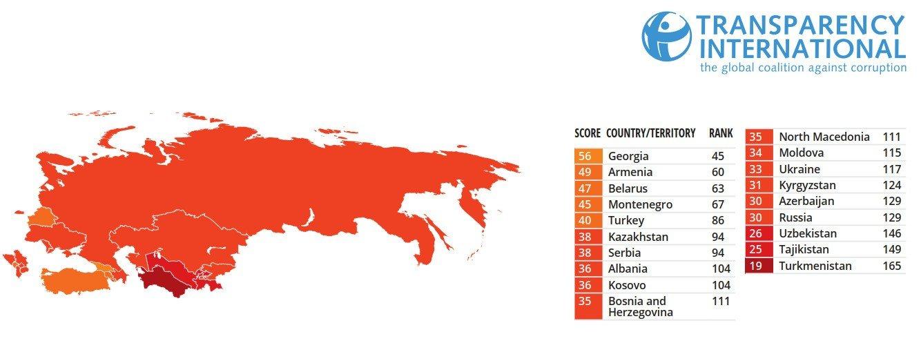 transparency FEKETELISTA: Szerbia (is) lejjebb csúszott a korrupt országok feketelistáján balkan euroazsia