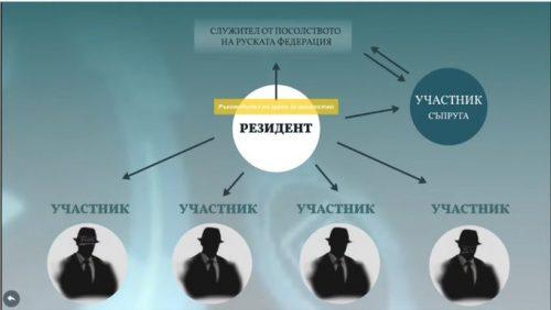 006: Bulgáriában hat embert tartóztattak le, mert Moszkvának kémkedett bolgár 006: Bulgáriában hat embert tartóztattak le, mert Moszkvának kémkedett OTzrgbjb 500x282