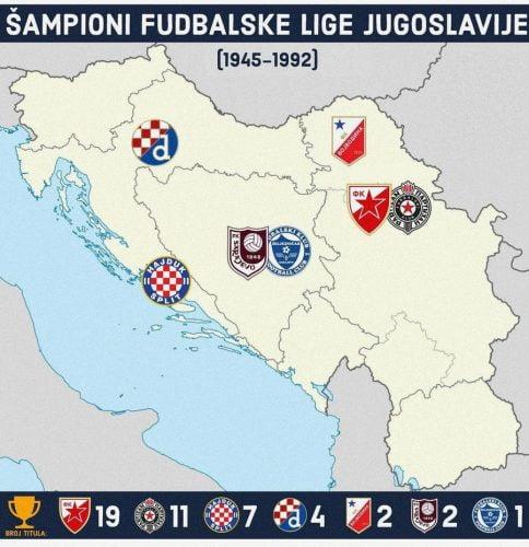 A SZOCIALISTA JÁTÉKSZELLEM: Kinek szurkolt Tito elnök, és ki nyerte a legtöbb bajnokságot a volt Jugoszláviában? tito A SZOCIALISTA JÁTÉKSZELLEM: Kinek szurkolt Tito elnök, és ki nyerte a legtöbb bajnokságot a volt Jugoszláviában? uj bajnokok 484x500
