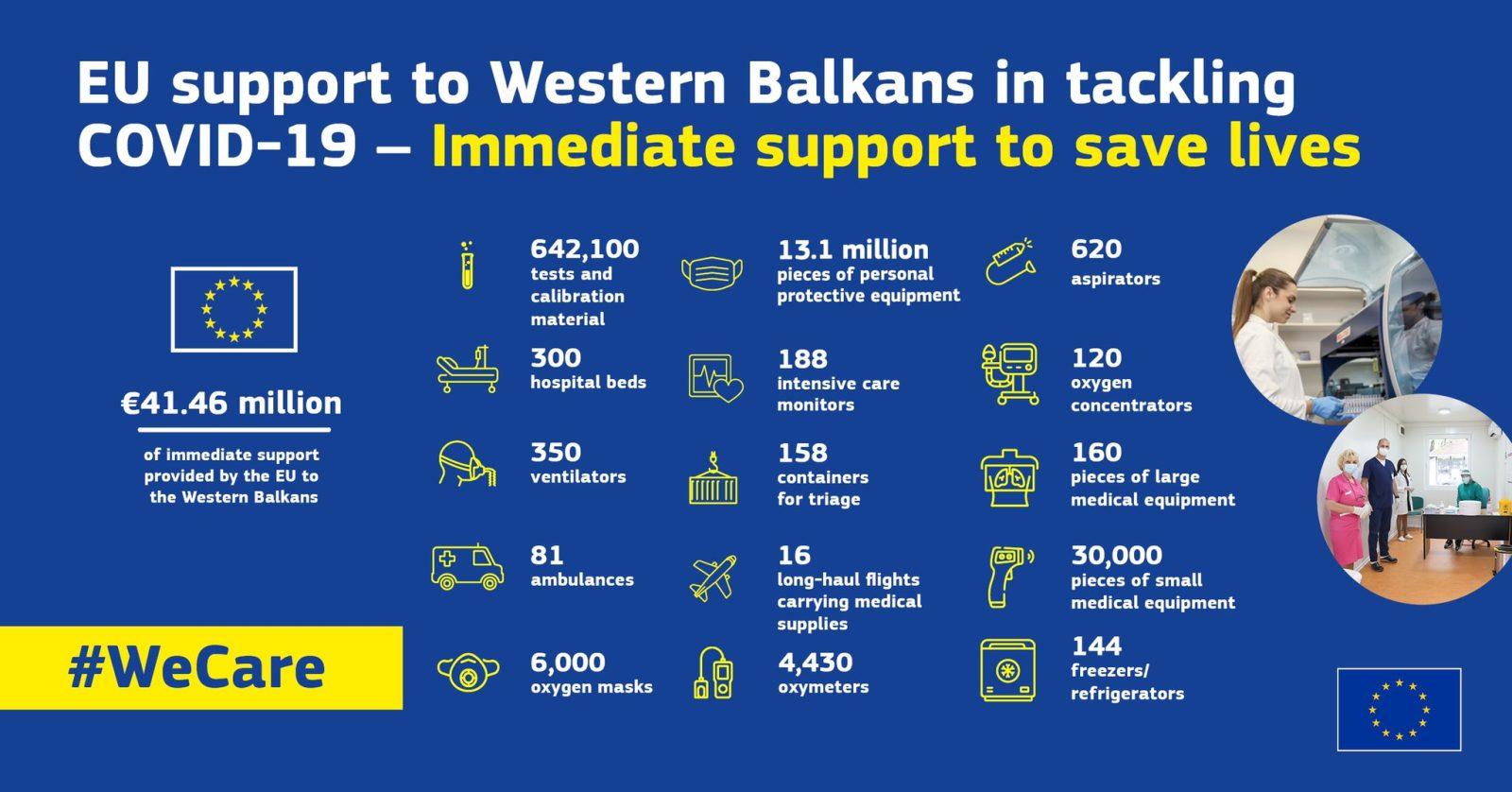 várhelyi SZOMSZÉDSÁGI POLITIKA: Várhelyi Vučićtyal pezsgőzött, avagy kevés és megkésett a Balkánnak nyújtott uniós támogatás E0eq9zIXoAkmadH