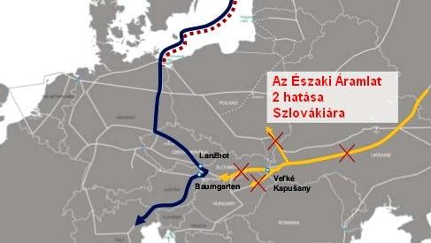 TRANZITORSZÁG: Szlovákia az orosz megkerülős csel egyik legnagyobb vesztese szlovakia aramla