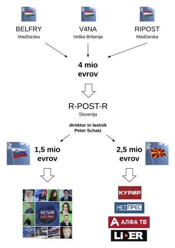 AMERICA PENALTY 2.0: segons un diari eslovè, Orban pot veure's afectat per Eslovènia AMERICA PENALTY 2.0: segons un diari eslovè, Orban també es pot veure afectat 7ea9cda80c1ec30061e11b8d8e88bb97 353x500